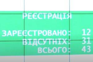 В Сумах из-за неявки депутатов не состоялась сессия горсовета