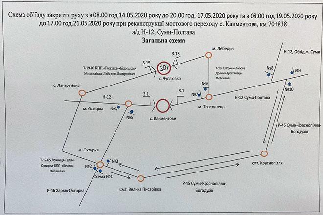 14-17 и 19-21 мая будет ограничено движение на автодороге Сумы-Полтава