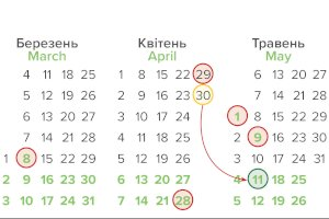 Банки Украины на Пасху и майские закроются на пять дней