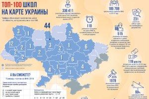 Две школы Сумщины — в рейтинге 100 лучших школ Украины