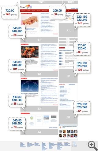 Блок схема программы онлайн фото 969